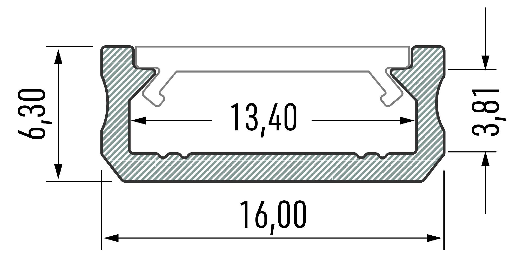 Profil LED LUMINES typ D napowierzchniowy wymiary